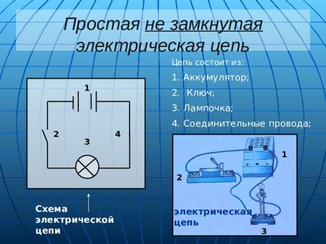 Простая  не замкнутая электрическая цепь Цепь состоит из: Аккумулятор;  Ключ; Лампочка; Соединительные провода; 1 2 4 3 1 2 Схема электрической цепи электрическая цепь 3
