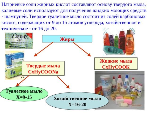 Натриевые соли жирных кислот составляют основу твердого мыла, калиевые соли используют для получения жидких моющих средств - шампуней. Твердое туалетное мыло состоит из солей карбоновых кислот, содержащих от 9 до 15 атомов углерода, хозяйственное и техническое - от 16 до 20. Жиры Жидкие мыла С x Н y СООК Твердые мыла С x Н y СОО Na Туалетное мыло X=9-15 Хозяйственное мыло X=16-20