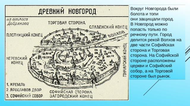 Вокруг Новгорода были болота и топи  они защищали город.  В Новгород можно попасть только по речному пути. Город делится рекой Волхов на две части Софийская сторона и Торговая сторона. На Софийской стороне расположены церкви и Софийский собор , а на Торговой стороне был рынок.