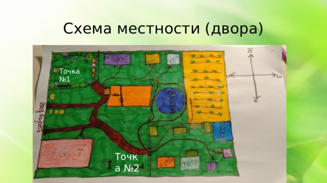 Схема местности (двора) Точка №1 Точка №2