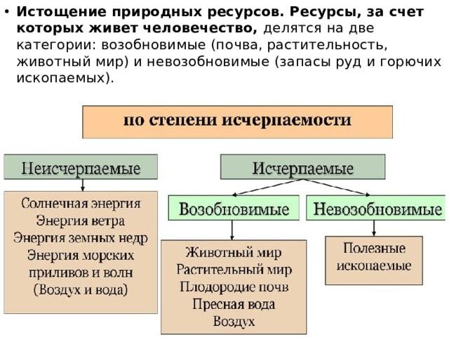 Истощение природных ресурсов. Ресурсы, за счет которых живет человечество, делятся на две категории: возобновимые (почва, растительность, животный мир) и невозобновимые (запасы руд и горючих ископаемых).