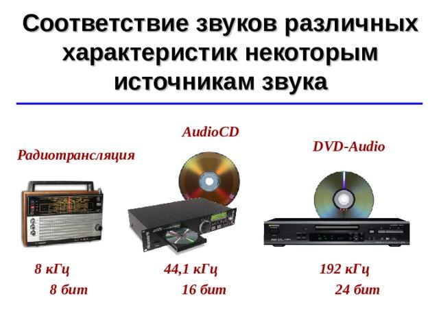 Соответствие звуков различных характеристик некоторым источникам звука ©  Ю.А. Чиркин МОУ СОШ №19 г. Мичуринск, 2009-2010 AudioCD DVD - Audio Радиотрансляция 4 4 ,1  кГц 8  кГц 192 кГц 8 бит 16 бит 24 бит