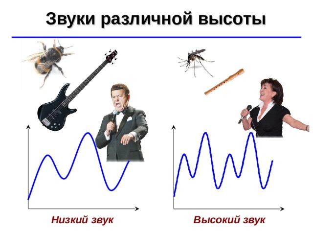 Звуки различной высоты ©  Ю.А. Чиркин МОУ СОШ №19 г. Мичуринск, 2009-2010 Низкий звук Высокий звук