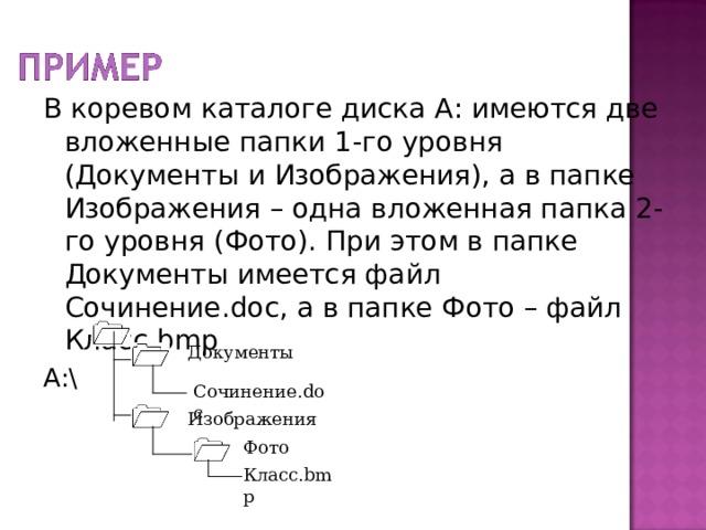 В коревом каталоге диска А: имеются две вложенные папки 1-го уровня (Документы и Изображения), а в папке Изображения – одна вложенная папка 2-го уровня (Фото). При этом в папке Документы имеется файл Сочинение. doc , а в папке Фото – файл Класс. bmp А:\ Документы Сочинение. doc Изображения Фото Класс. bmp