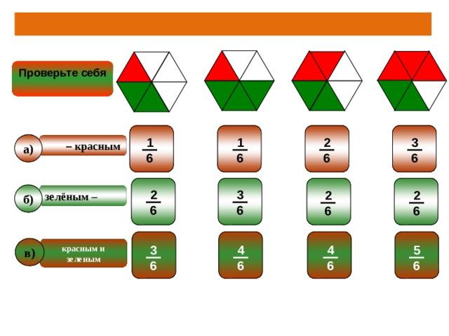 Запишите, какая часть фигуры закрашена:  Проверьте себя Проверьте себя Проверьте себя 1 1 2 3 a) красным – 6 6 6 6 б) зелёным – 2 3 2 2 6 6 6 6 в) красным и зеленым 4 4 5 3 6 6 6 6