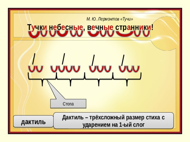 М. Ю. Лермонтов «Тучи» Т у чк и н е б е сн ые , в е чн ые стр а нн и к и ! Стопа Дактиль – трёхсложный размер стиха с ударением на 1-ый слог дактиль