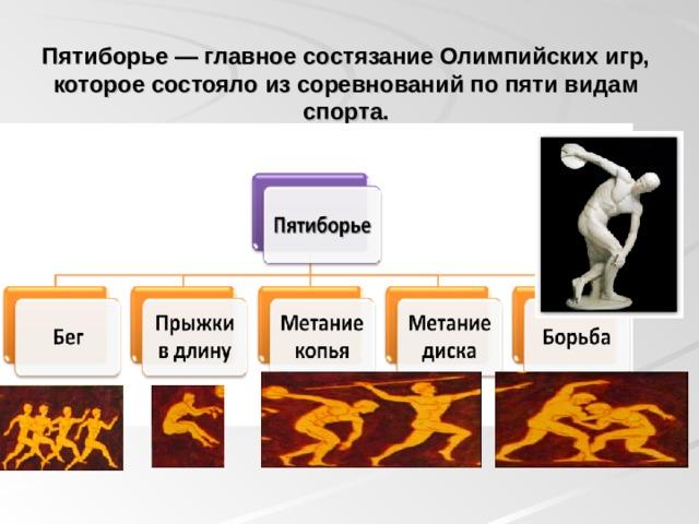 Пятиборье — главное состязание Олимпийских игр, которое состояло из соревнований по пяти видам спорта.
