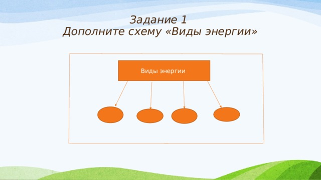 Задание 1  Дополните схему «Виды энергии»   Виды энергии