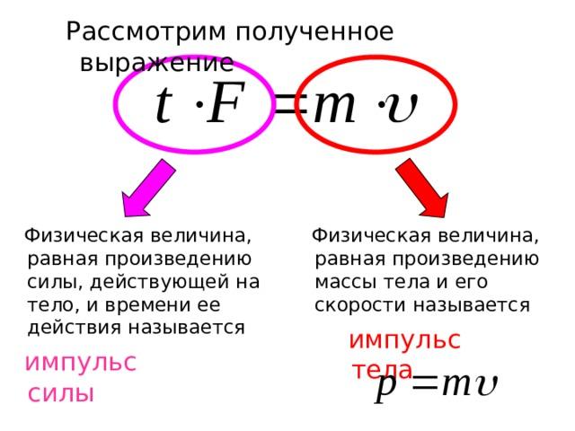 Рассмотрим полученное выражение  Физическая величина, равная произведению силы, действующей на тело, и времени ее действия называется  Физическая величина, равная произведению массы тела и его скорости называется  импульс тела  импульс силы
