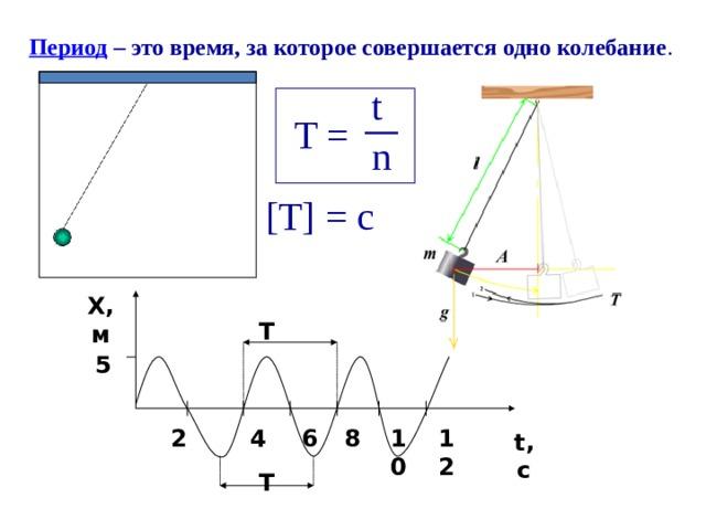 Период – это время, за которое совершается одно колебание . t T = n [T] = с X, м Т 5 8 12 10 6 4 2 t,с Т