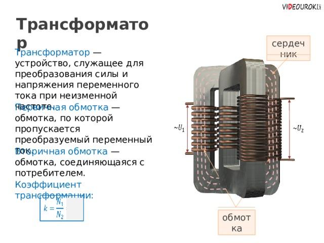 Трансформатор сердечник Трансформатор — устройство, служащее для преобразования силы и напряжения переменного тока при неизменной частоте. Первичная обмотка — обмотка, по которой пропускается преобразуемый переменный ток.   Вторичная обмотка — обмотка, соединяющаяся с потребителем. Заголов цвета раздела. Важные части выделяем цветом раздела. Коэффициент трансформации:  обмотка 22