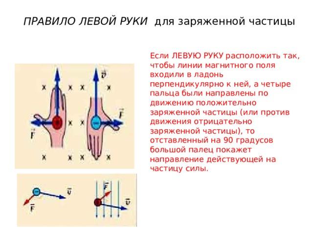 ПРАВИЛО ЛЕВОЙ РУКИ для заряженной частицы Если ЛЕВУЮ РУКУ расположить так, чтобы линии магнитного поля входили в ладонь перпендикулярно к ней, а четыре пальца были направлены по движению положительно заряженной частицы (или против движения отрицательно заряженной частицы), то отставленный на 90 градусов большой палец покажет направление действующей на частицу силы.