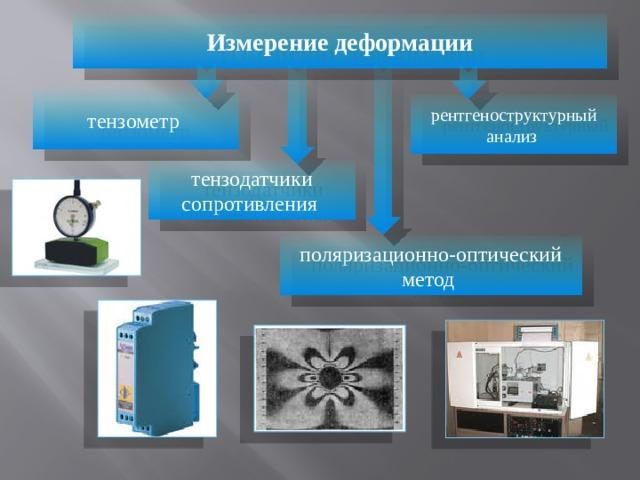 Измерение деформации тензометр рентгеноструктурный анализ тензодатчики сопротивления поляризационно-оптический метод