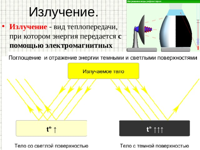 Излучение. Излучение - вид теплопередачи, при котором энергия передается с помощью электромагнитных волн (преимущественно инфракрасного диапазона). Может происходить в вакууме