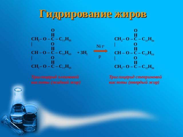 Гидрирование жиров  O  ׀׀  CH 2 – O – C – С 17 Н 33 | O   ׀׀  CH – O – C – С 17 Н 33 + 3 H 2 | O   ׀׀  CH 2 – O – C – С 17 Н 33  O  ׀׀  CH 2 – O – C – С 17 Н 35 | O   ׀׀  CH – O – C – С 17 Н 35 | O   ׀׀  CH 2 – O – C – С 17 Н 35 Ni t o p Триглицерид олеиновой кислоты (жидкий жир) Триглицерид стеариновой кислоты (твердый жир)