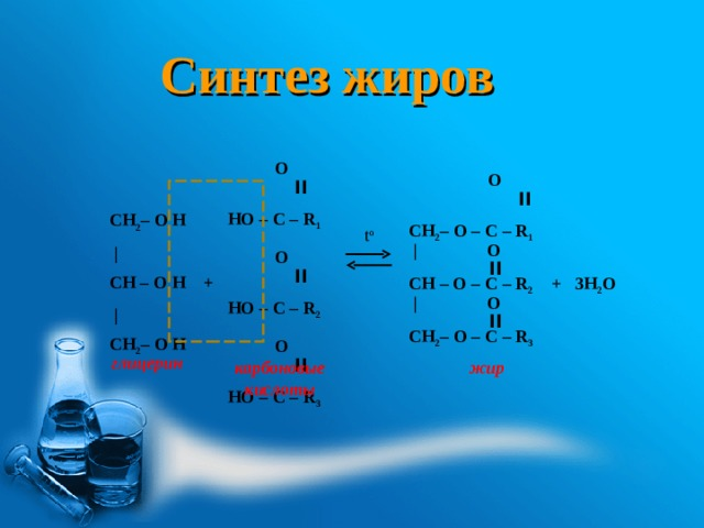 Синтез жиров     O  ׀׀  НO – C – R 1      O  ׀׀  НO – C – R 2      O  ׀׀  НO – C – R 3      CH 2 – O Н   |  СН – O Н +    |  СН 2 – O Н    O  ׀׀  CH 2 – O – C – R 1  |   O   ׀׀  CH – O –   C – R 2 + 3 H 2 O   |   O   ׀׀  CH 2 – O – C – R 3 t o глицерин карбоновые кислоты жир