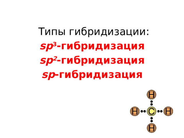 Типы гибридизации: sp 3 -гибридизация sp 2 -гибридизация sp -гибридизация