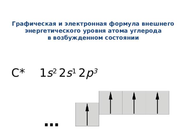 Графическая и электронная формула внешнего энергетического уровня атома углерода ввозбужденном состоянии С* 1 s 2 2 s 1 2 p 3 1 s -электрон и 3 p -электрона внешнего энергетического уровня атома углерода, то, следовательно, химические связи должны быть неравноценными по прочности и длине. ……