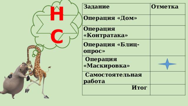 Задание Отметка Операция «Дом» Операция «Контратака»    Операция «Блиц-опрос»   Операция «Маскировка»   Самостоятельная работа   Итог  НС