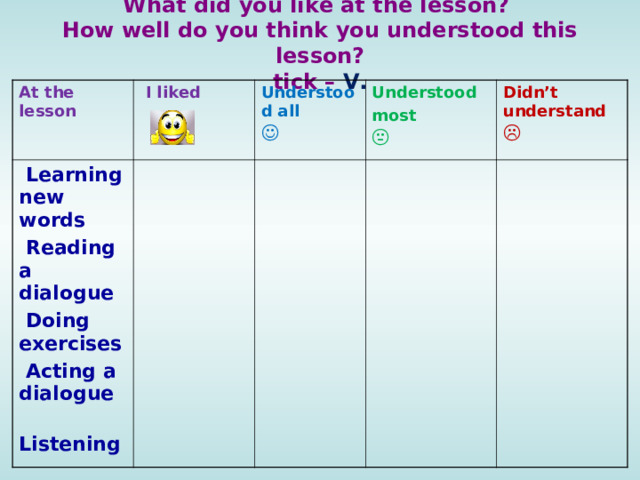 What did you like at the lesson?  How well do you think you understood this lesson?  tick – V. At the lesson   I liked  Learning new words  Reading a dialogue  Doing exercises  Acting a dialogue  Listening   Understood all  Understood most  Didn't understand 