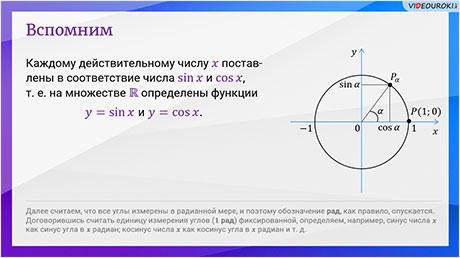 Область определения и множество значений тригонометрических функций