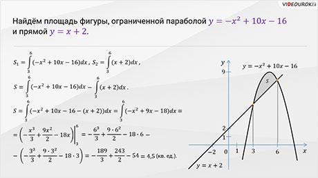 Вычисление площадей с помощью интегралов