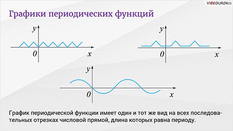 Чётность, нечётность, периодичность тригонометрических функций