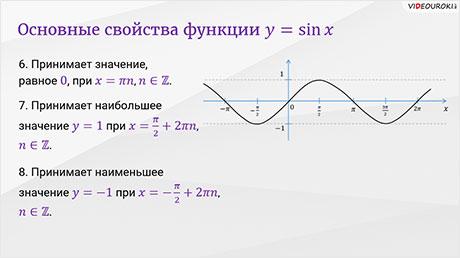 Функция у = sin x и её график