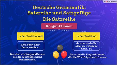 Deutsche Grammatik: Satzreihe und Satzgefüge