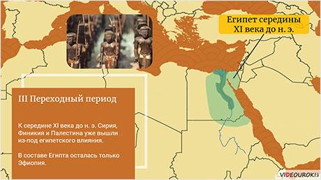Древний Египет в XI–I веках до н. э.
