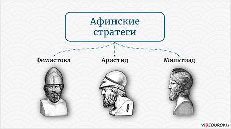 Древняя Греция. Классический период