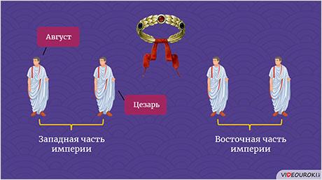 Золотой век Римской империи и доминат