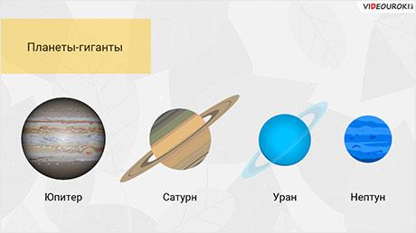Планеты-гиганты и маленький Плутон