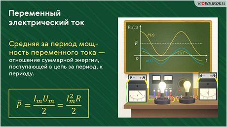 Переменный электрический ток. Резистор в цепи переменного тока