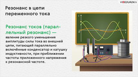 Резонанс в цепи переменного тока