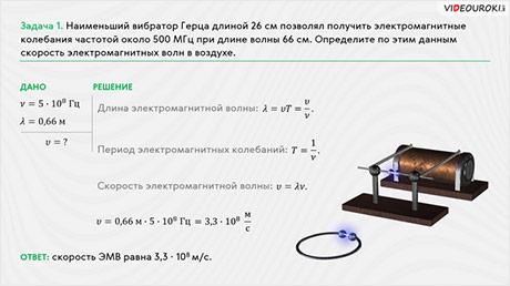 Экспериментальное обнаружение электромагнитных волн