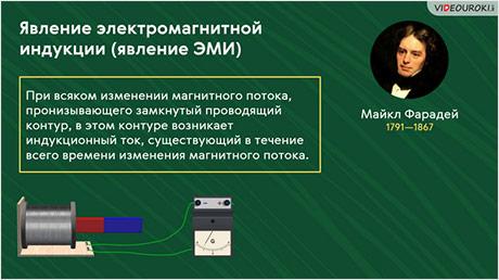 Электромагнитная индукция. Магнитный поток