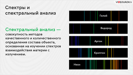 Спектры и спектральный анализ