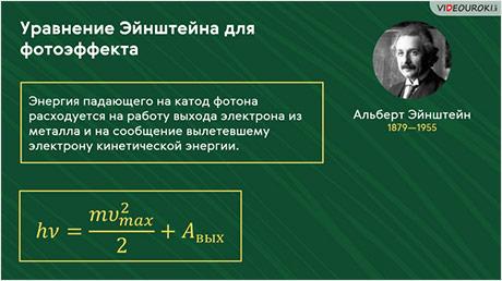 Фотон. Уравнение Эйнштейна для фотоэффекта