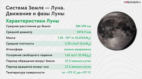 Система Земля—Луна