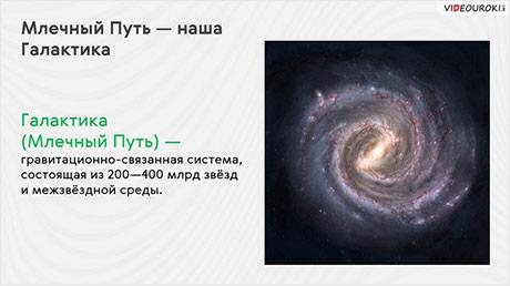 Млечный Путь — наша Галактика