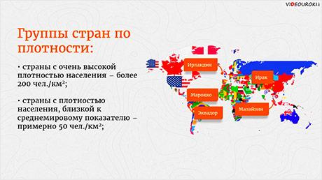 Географические особенности размещения населения