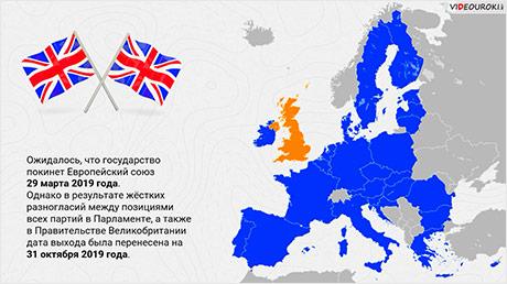 Интеграционные отраслевые и региональные союзы