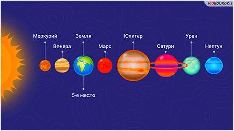 Форма, размеры и движения Земли