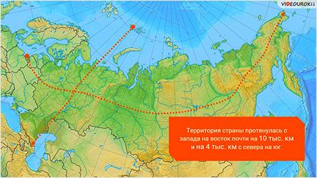 Территория и акватория, морские и сухопутные границы