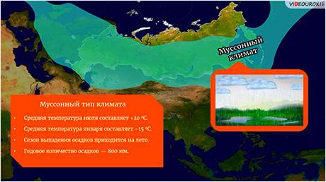 Общая характеристика климата России. Факторы, определяющие климат