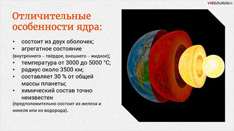 Литосфера и рельеф Земли