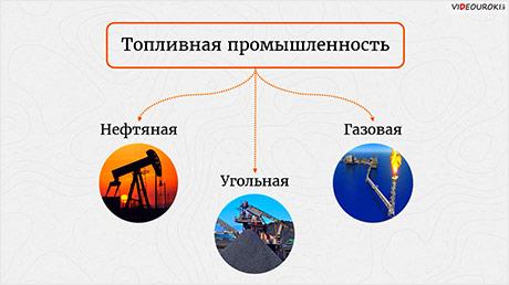 Население и хозяйство России