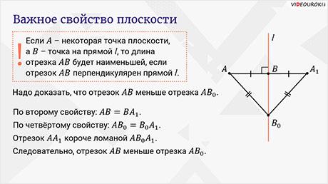 Симметрия помогает решать задачи
