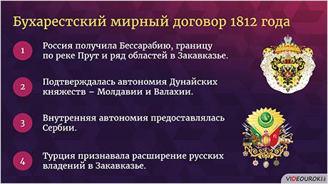 Россия в первой четверти XIX века. Внешняя политика